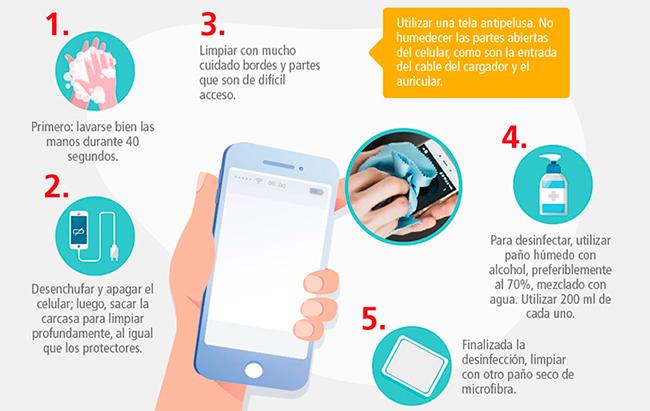 Coronavirus: La importancia de limpiar y desinfectar el celular